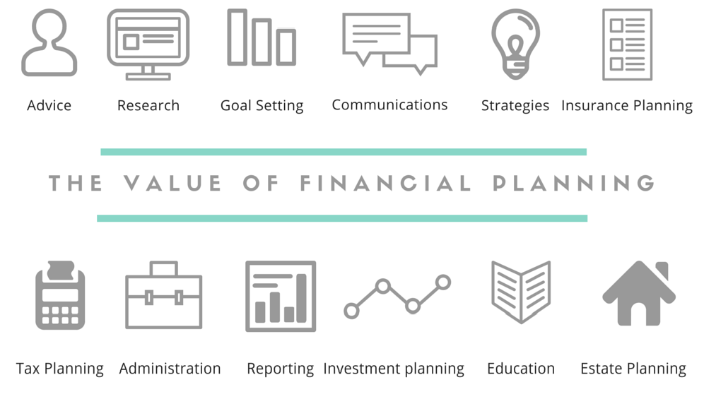 The Value of Financial Planning